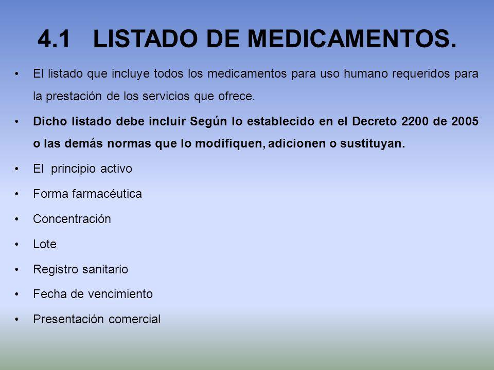 4.1 LISTADO DE MEDICAMENTOS. El listado que incluye todos los medicamentos para uso humano requeridos para la prestación de los servicios que ofrece.