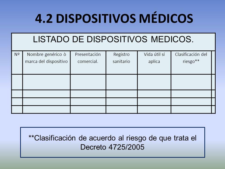 4.2 DISPOSITIVOS MÉDICOS LISTADO DE DISPOSITIVOS MEDICOS. Nº Nombre genérico ò marca del dispositivo Presentación comercial. Registro sanitario Vida ú
