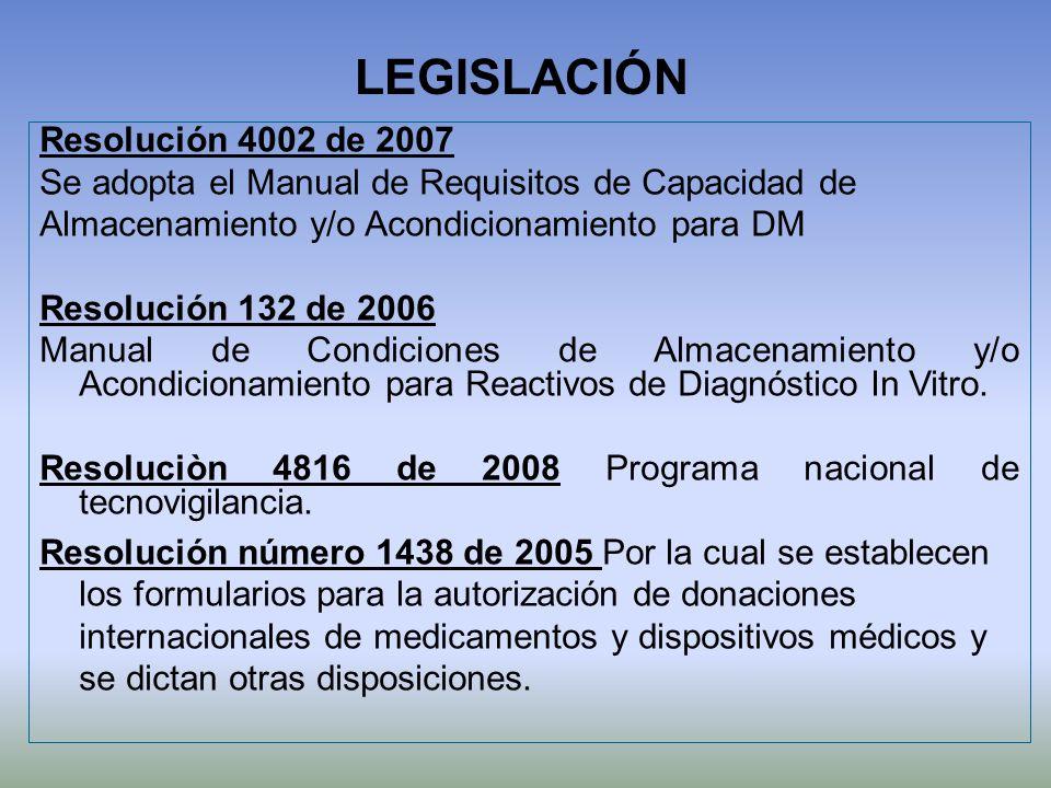 Resolución 4002 de 2007 Se adopta el Manual de Requisitos de Capacidad de Almacenamiento y/o Acondicionamiento para DM Resolución 132 de 2006 Manual d