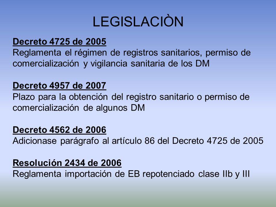 LEGISLACIÒN Decreto 4725 de 2005 Reglamenta el régimen de registros sanitarios, permiso de comercialización y vigilancia sanitaria de los DM Decreto 4