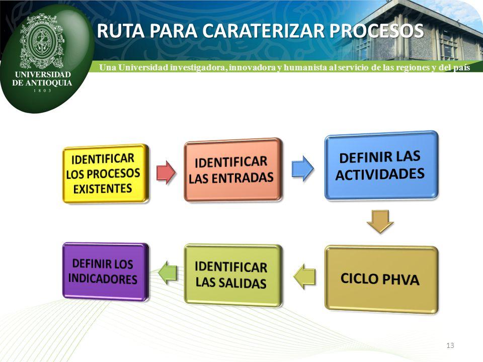 Una Universidad investigadora, innovadora y humanista al servicio de las regiones y del país RUTA PARA CARATERIZAR PROCESOS 13