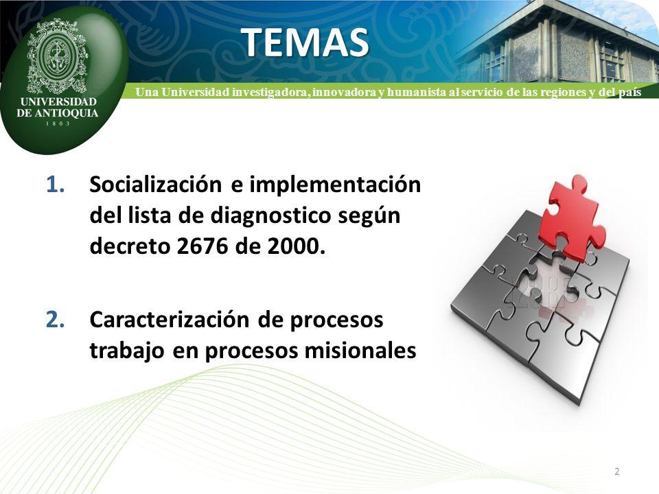 Una Universidad investigadora, innovadora y humanista al servicio de las regiones y del paísTEMAS 1. Socialización e implementación del lista de diagn