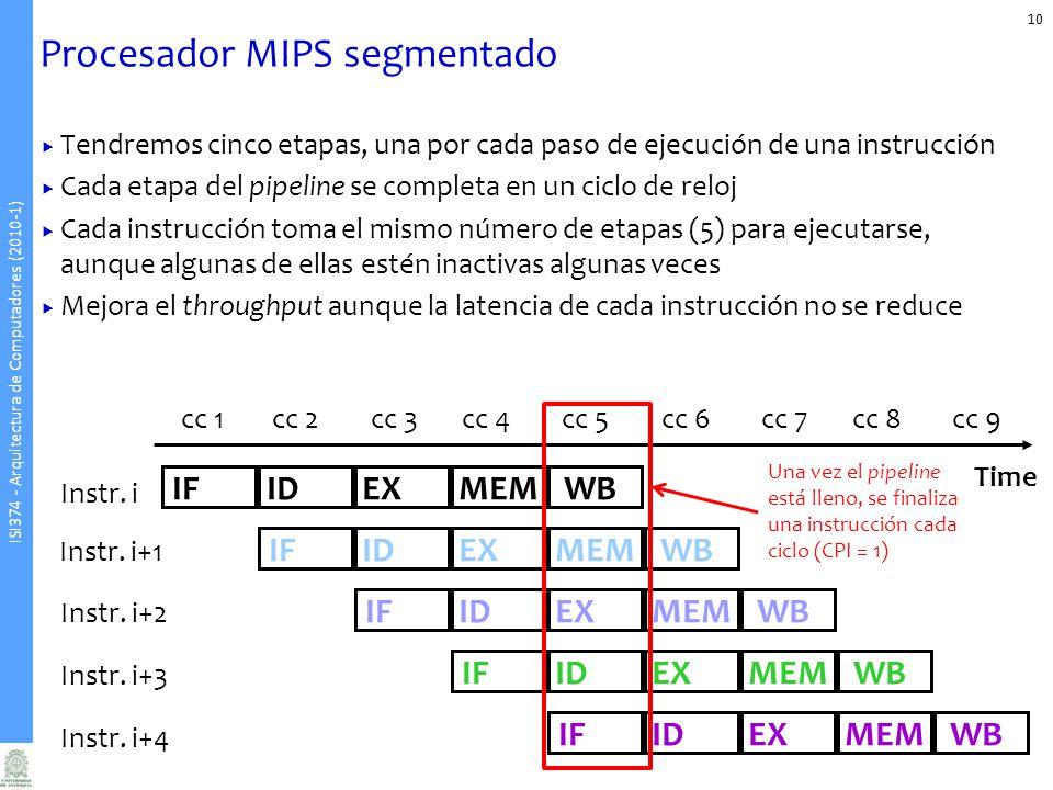 ISI374 - Arquitectura de Computadores (2010-1) Procesador MIPS segmentado Tendremos cinco etapas, una por cada paso de ejecución de una instrucción Cada etapa del pipeline se completa en un ciclo de reloj Cada instrucción toma el mismo número de etapas (5) para ejecutarse, aunque algunas de ellas estén inactivas algunas veces Mejora el throughput aunque la latencia de cada instrucción no se reduce 10 IFIDEXMEMWB IFIDEXMEMWB IFIDEXMEMWB IFIDEXMEMWB IFIDEXMEMWB Instr.