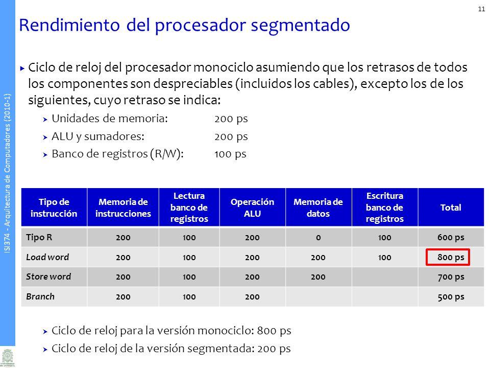 ISI374 - Arquitectura de Computadores (2010-1) Rendimiento del procesador segmentado Ciclo de reloj del procesador monociclo asumiendo que los retrasos de todos los componentes son despreciables (incluidos los cables), excepto los de los siguientes, cuyo retraso se indica: Unidades de memoria:200 ps ALU y sumadores:200 ps Banco de registros (R/W):100 ps Ciclo de reloj para la versión monociclo: 800 ps Ciclo de reloj de la versión segmentada: 200 ps 11 Tipo de instrucción Memoria de instrucciones Lectura banco de registros Operación ALU Memoria de datos Escritura banco de registros Total Tipo R2001002000100600 ps Load word200100200 100800 ps Store word200100200 700 ps Branch200100200500 ps