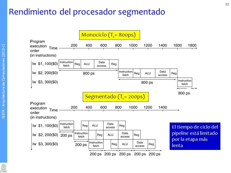 ISI374 - Arquitectura de Computadores (2010-1) Rendimiento del procesador segmentado 12 Monociclo (T c = 800ps) Segmentado (T c = 200ps) El tiempo de ciclo del pipeline está limitado por la etapa más lenta