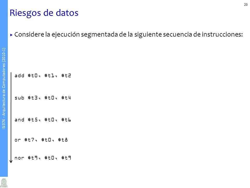 ISI374 - Arquitectura de Computadores (2010-1) Riesgos de datos Considere la ejecución segmentada de la siguiente secuencia de instrucciones: add $t0, $t1, $t2 sub $t3, $t0, $t4 and $t5, $t0, $t6 or $t7, $t0, $t8 nor $t9, $t0, $t9 20