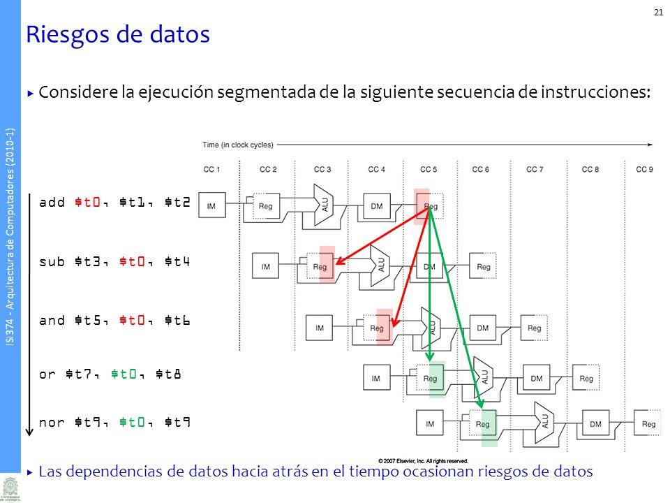 ISI374 - Arquitectura de Computadores (2010-1) Riesgos de datos Considere la ejecución segmentada de la siguiente secuencia de instrucciones: add $t0, $t1, $t2 sub $t3, $t0, $t4 and $t5, $t0, $t6 or $t7, $t0, $t8 nor $t9, $t0, $t9 Las dependencias de datos hacia atrás en el tiempo ocasionan riesgos de datos 21