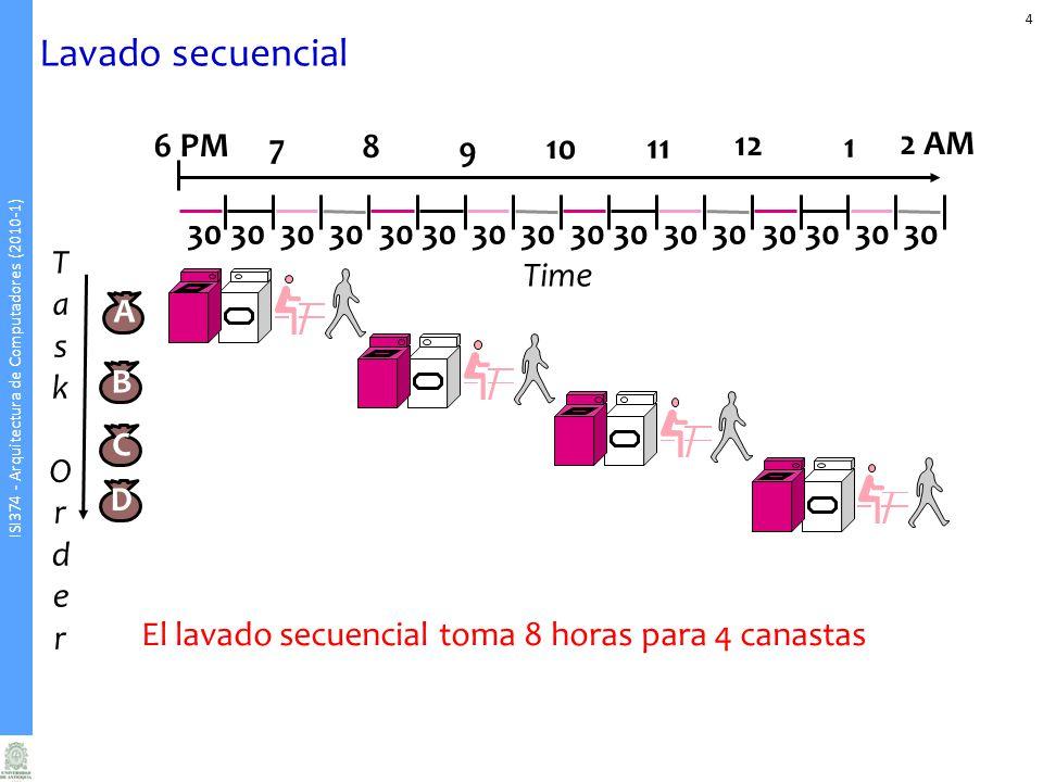 ISI374 - Arquitectura de Computadores (2010-1) Lavado secuencial 4 El lavado secuencial toma 8 horas para 4 canastas 30 Time 30 6 PM 7 8 9 10 11 12 1 2 AM TaskOrderTaskOrder B C D A
