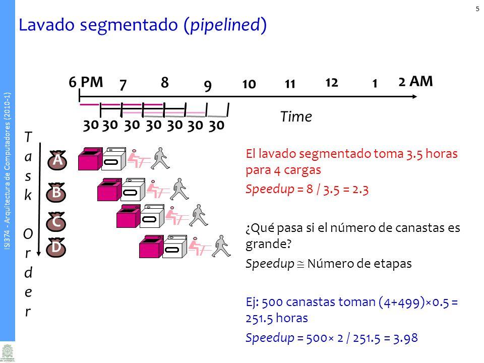 ISI374 - Arquitectura de Computadores (2010-1) Lavado segmentado (pipelined) 5 El lavado segmentado toma 3.5 horas para 4 cargas Speedup = 8 / 3.5 = 2.3 ¿Qué pasa si el número de canastas es grande.