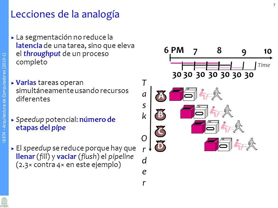 ISI374 - Arquitectura de Computadores (2010-1) Lecciones de la analogía La segmentación no reduce la latencia de una tarea, sino que eleva el throughput de un proceso completo Varias tareas operan simultáneamente usando recursos diferentes Speedup potencial: número de etapas del pipe El speedup se reduce porque hay que llenar (fill) y vaciar (flush) el pipeline (2.3× contra 4× en este ejemplo) 7 6 PM 7 8 9 10 Time 30 TaskOrderTaskOrder B C D A