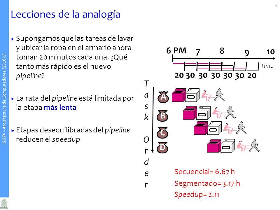 ISI374 - Arquitectura de Computadores (2010-1) Riesgos de datos Ocurren cuando una instrucción no puede ser ejecutada porque depende del resultado de una instrucción previa que no lo ha producido aún Ocurren cuando el pipeline modifica el orden de los accesos de lectura/escritura a los operandos tal que este orden difiere del orden visto por una ejecución secuencial no segmentada 19
