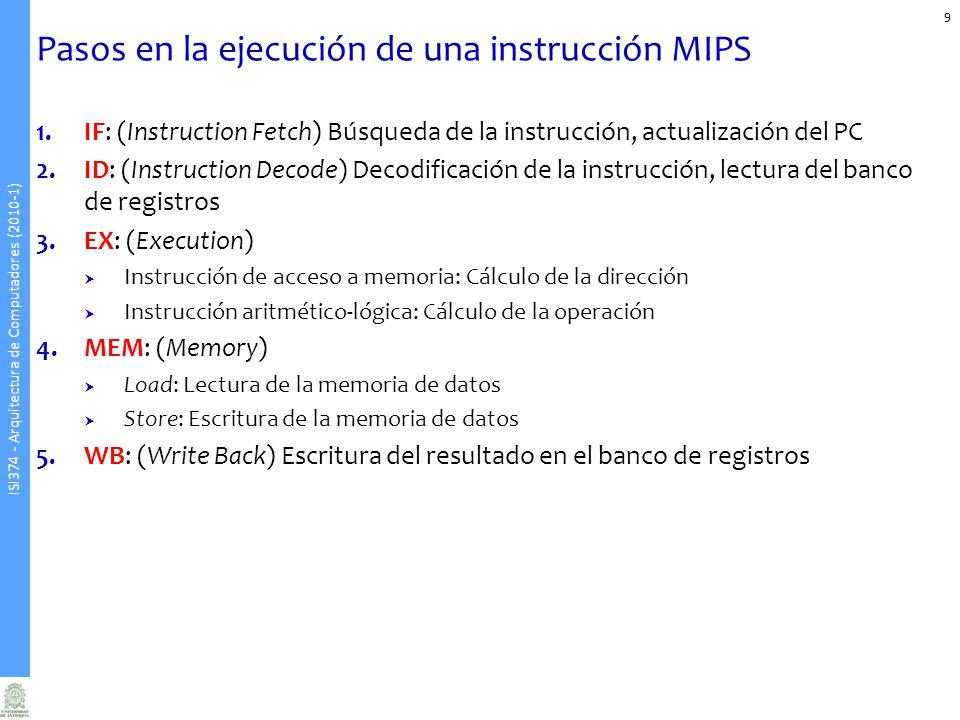 ISI374 - Arquitectura de Computadores (2010-1) Pasos en la ejecución de una instrucción MIPS 1.IF: (Instruction Fetch) Búsqueda de la instrucción, actualización del PC 2.ID: (Instruction Decode) Decodificación de la instrucción, lectura del banco de registros 3.EX: (Execution) Instrucción de acceso a memoria: Cálculo de la dirección Instrucción aritmético-lógica: Cálculo de la operación 4.MEM: (Memory) Load: Lectura de la memoria de datos Store: Escritura de la memoria de datos 5.WB: (Write Back) Escritura del resultado en el banco de registros 9