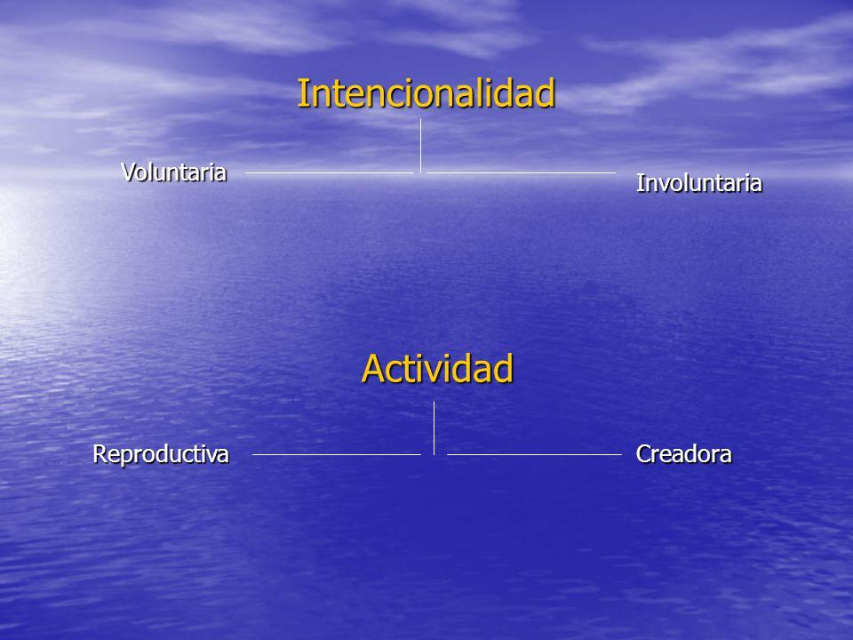 Intencionalidad Voluntaria Involuntaria Actividad ReproductivaCreadora