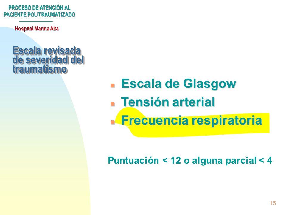 PROCESO DE ATENCIÓN AL PACIENTE POLITRAUMATIZADO Hospital Marina Alta 14 Tensión arterial sistólica