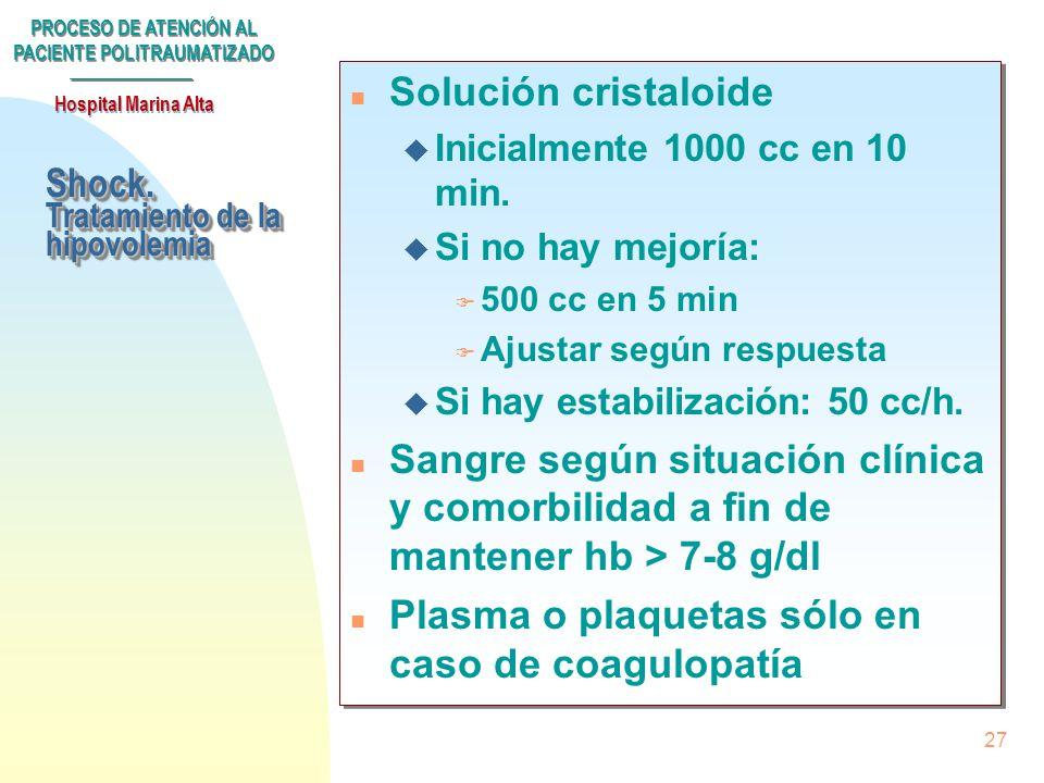 PROCESO DE ATENCIÓN AL PACIENTE POLITRAUMATIZADO Hospital Marina Alta 26 Shock. Tareas a realizar por el médico u Solicitudes: 7 Analítica 7 Radiologí