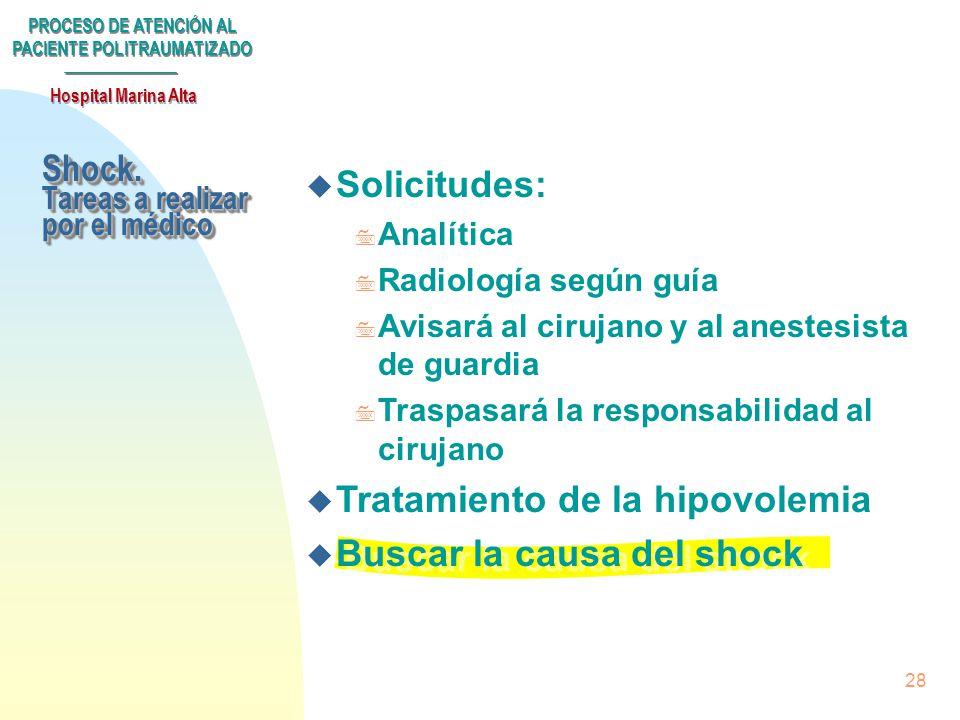 PROCESO DE ATENCIÓN AL PACIENTE POLITRAUMATIZADO Hospital Marina Alta 27 n Solución cristaloide u Inicialmente 1000 cc en 10 min. u Si no hay mejoría: