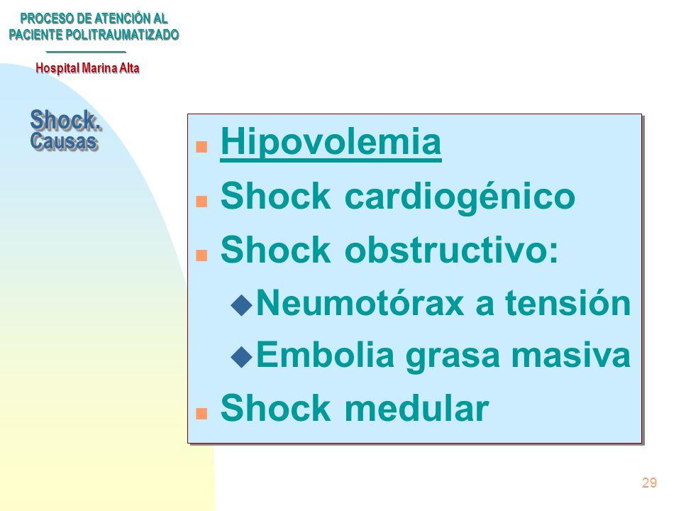 PROCESO DE ATENCIÓN AL PACIENTE POLITRAUMATIZADO Hospital Marina Alta 28 Shock. Tareas a realizar por el médico u Solicitudes: 7 Analítica 7 Radiologí