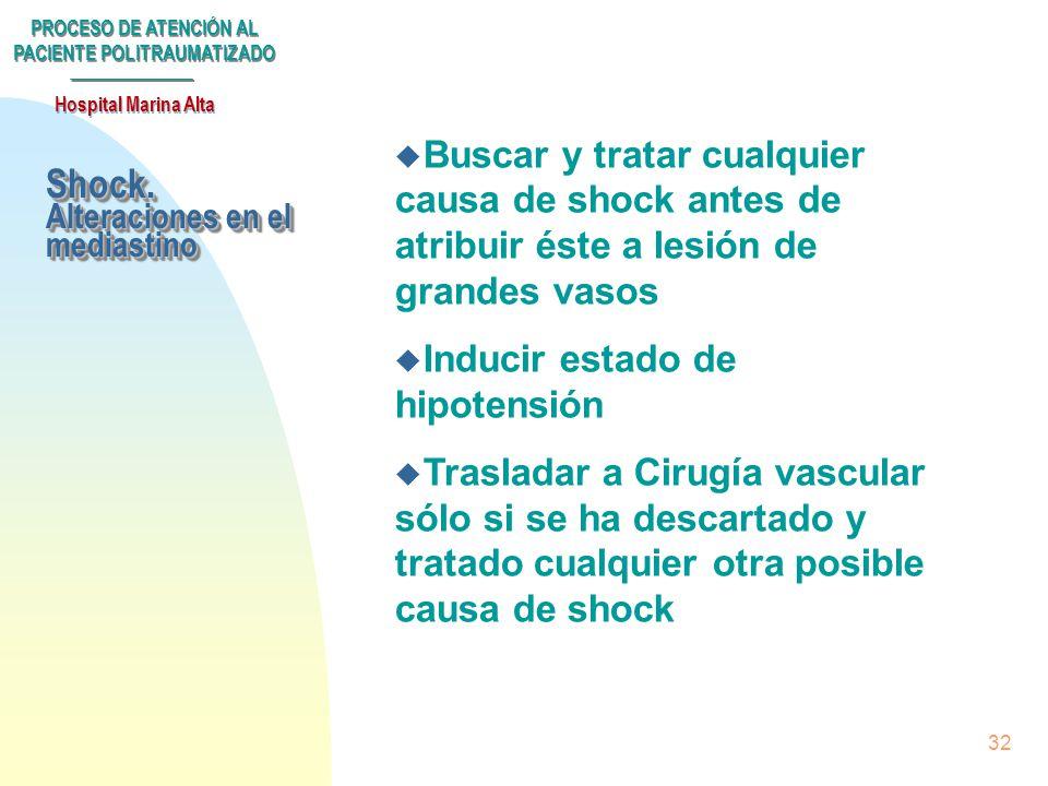 PROCESO DE ATENCIÓN AL PACIENTE POLITRAUMATIZADO Hospital Marina Alta 31 Shock. Buscar la lesión en tórax ECOCARDIOGRAMA PERICARDIOCENTESIS VENTANA PE
