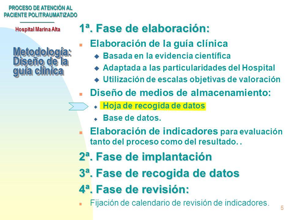 PROCESO DE ATENCIÓN AL PACIENTE POLITRAUMATIZADO Hospital Marina Alta 4 Componentes del grupo Componentes del grupo: n Profesionales implicados en el