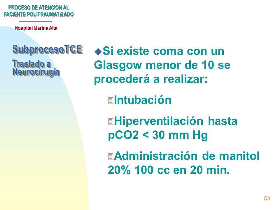 PROCESO DE ATENCIÓN AL PACIENTE POLITRAUMATIZADO Hospital Marina Alta 52 SubprocesoTCE. Estratificación de la severidad. Estrategias ESTRATIFICACIÓN S