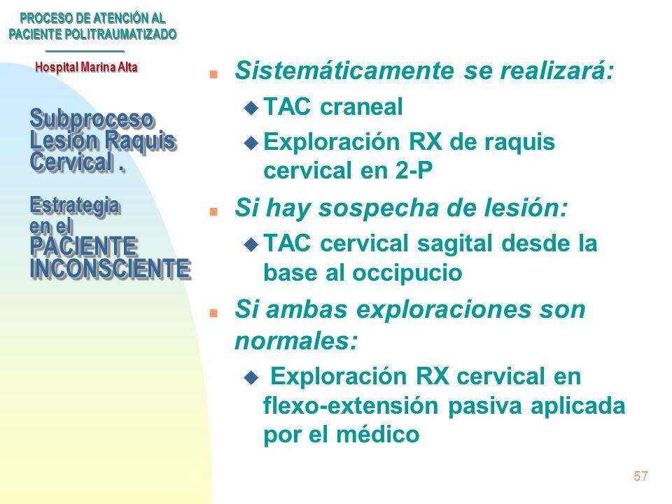 PROCESO DE ATENCIÓN AL PACIENTE POLITRAUMATIZADO Hospital Marina Alta 56 Subproceso Lesión Raquis Cervical. Estrategia en el PACIENTE CONSCIENTE MANIF