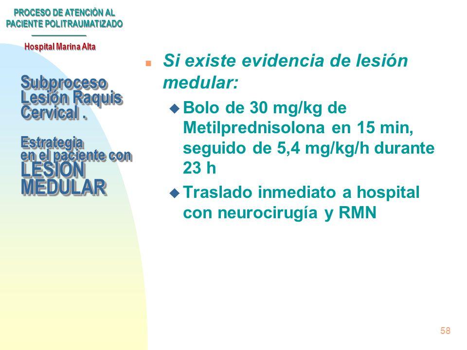 PROCESO DE ATENCIÓN AL PACIENTE POLITRAUMATIZADO Hospital Marina Alta 57 Subproceso Lesión Raquis Cervical. Estrategia en el PACIENTE INCONSCIENTE n S