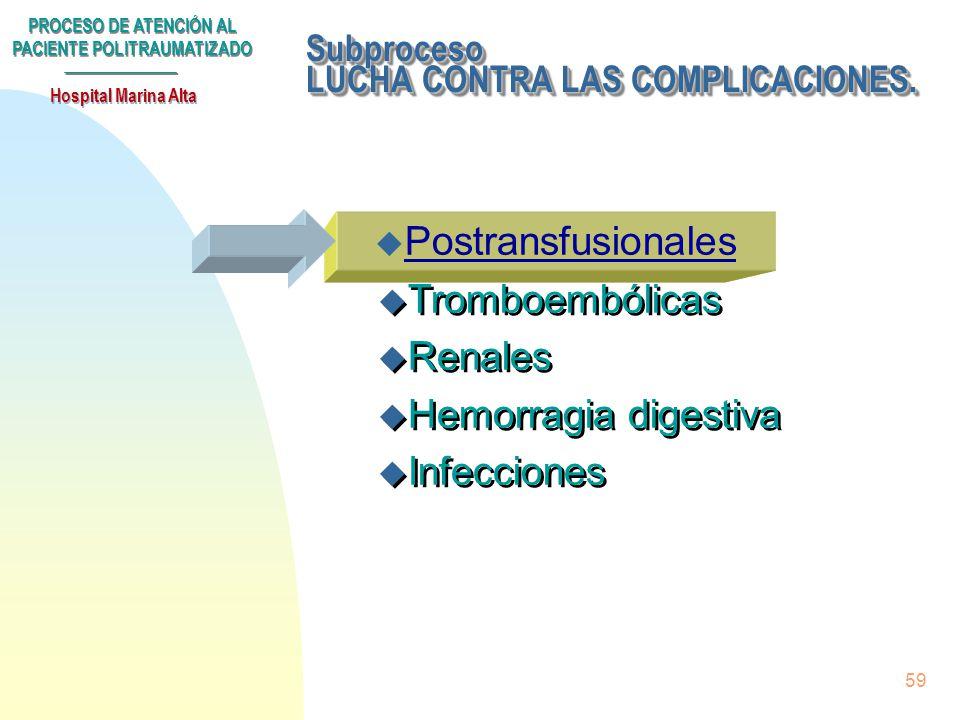 PROCESO DE ATENCIÓN AL PACIENTE POLITRAUMATIZADO Hospital Marina Alta 58 Subproceso Lesión Raquis Cervical. Estrategia en el paciente con LESIÓN MEDUL