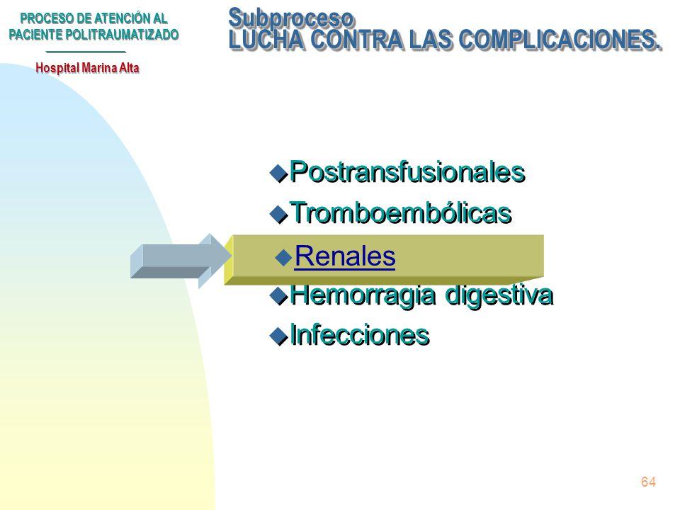 PROCESO DE ATENCIÓN AL PACIENTE POLITRAUMATIZADO Hospital Marina Alta 63 LUCHA CONTRA LAS COMPLICACIONES Complicaciones tromboembólicas Profilaxis ant
