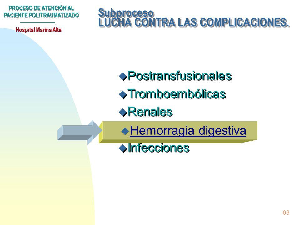 PROCESO DE ATENCIÓN AL PACIENTE POLITRAUMATIZADO Hospital Marina Alta 65 LUCHA CONTRA LAS COMPLICACIONES Complicaciones renales Prevención de complica