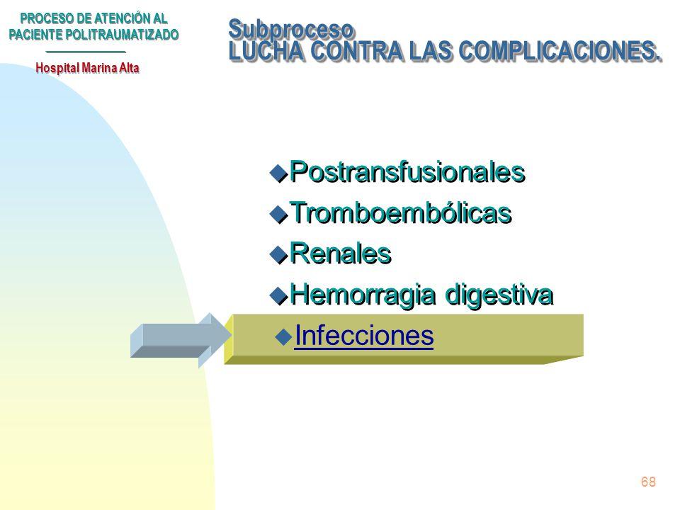 PROCESO DE ATENCIÓN AL PACIENTE POLITRAUMATIZADO Hospital Marina Alta 67 LUCHA CONTRA LAS COMPLICACIONES Hemorragia digestiva Prevención de la hemorra