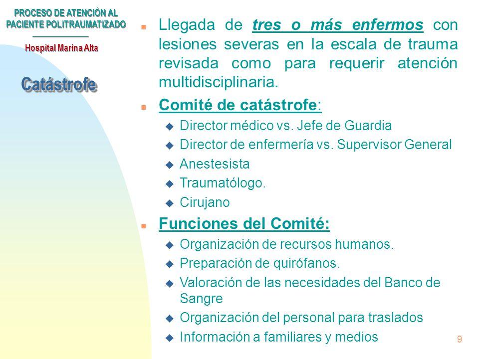 PROCESO DE ATENCIÓN AL PACIENTE POLITRAUMATIZADO Hospital Marina Alta 8 Reparto de tareas