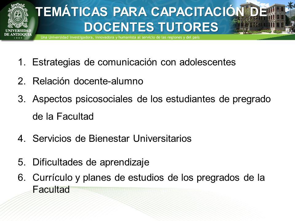 TEMÁTICAS PARA CAPACITACIÓN DE DOCENTES TUTORES 1.Estrategias de comunicación con adolescentes 2.Relación docente-alumno 3.Aspectos psicosociales de l