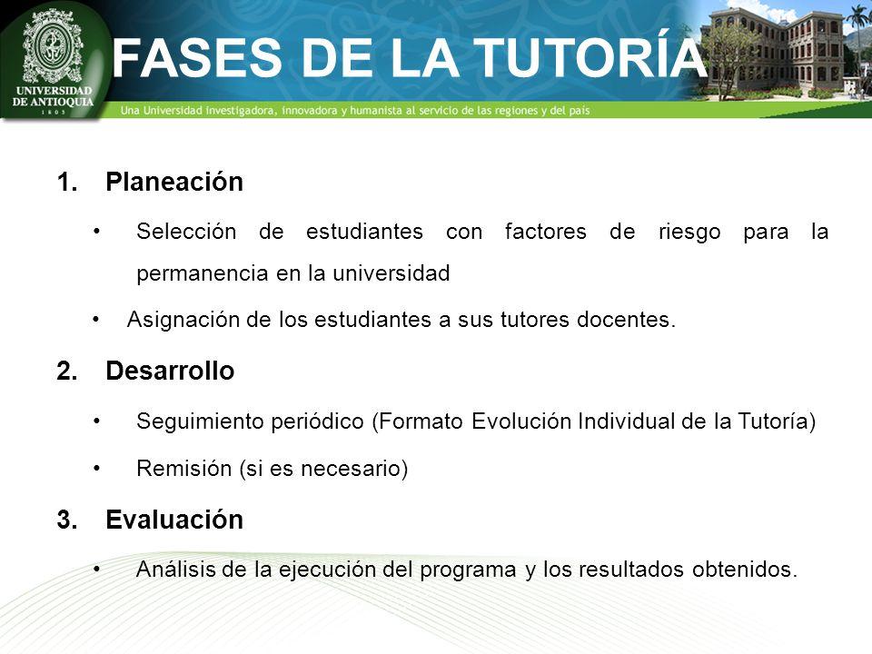FASES DE LA TUTORÍA 1.Planeación Selección de estudiantes con factores de riesgo para la permanencia en la universidad Asignación de los estudiantes a