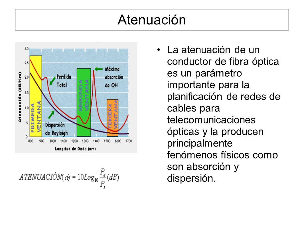 Atenuación La atenuación de un conductor de fibra óptica es un parámetro importante para la planificación de redes de cables para telecomunicaciones ópticas y la producen principalmente fenómenos físicos como son absorción y dispersión.