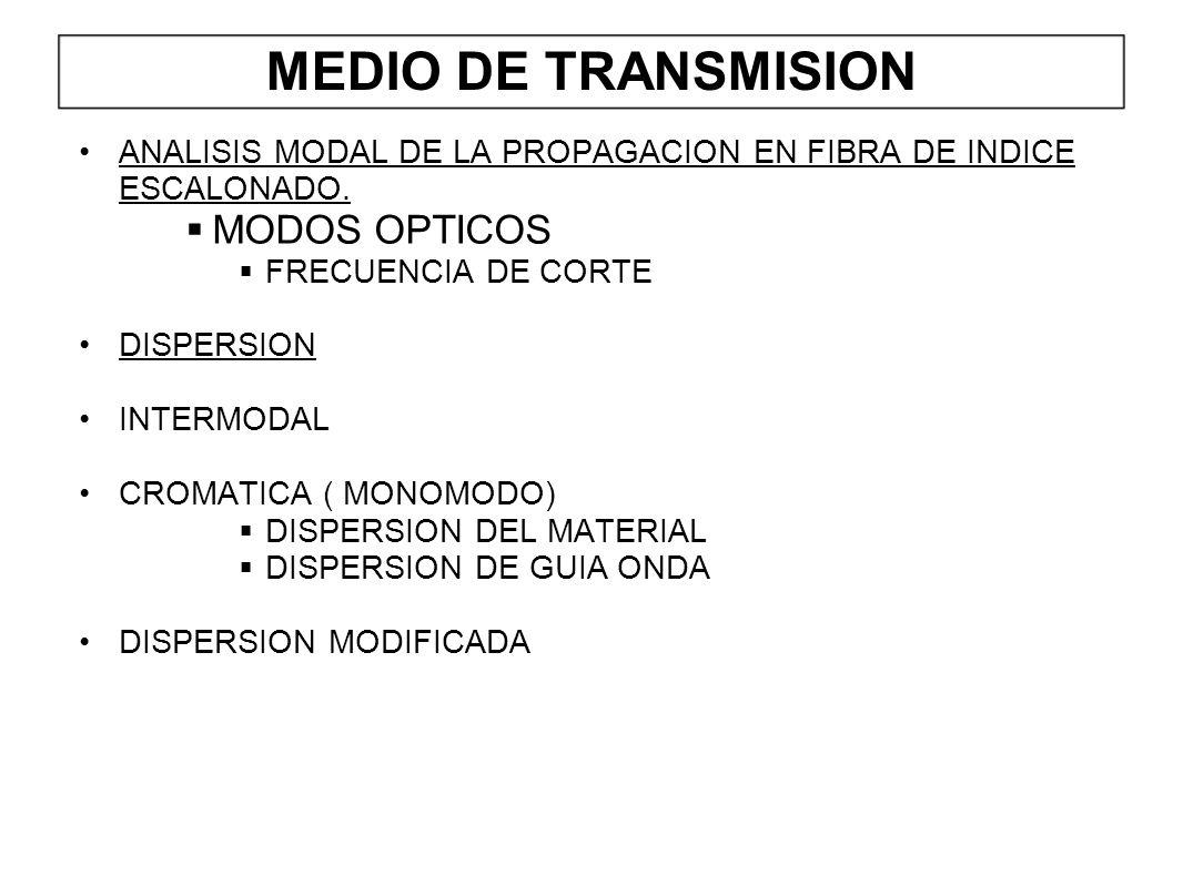 MEDIO DE TRANSMISION ANALISIS MODAL DE LA PROPAGACION EN FIBRA DE INDICE ESCALONADO.