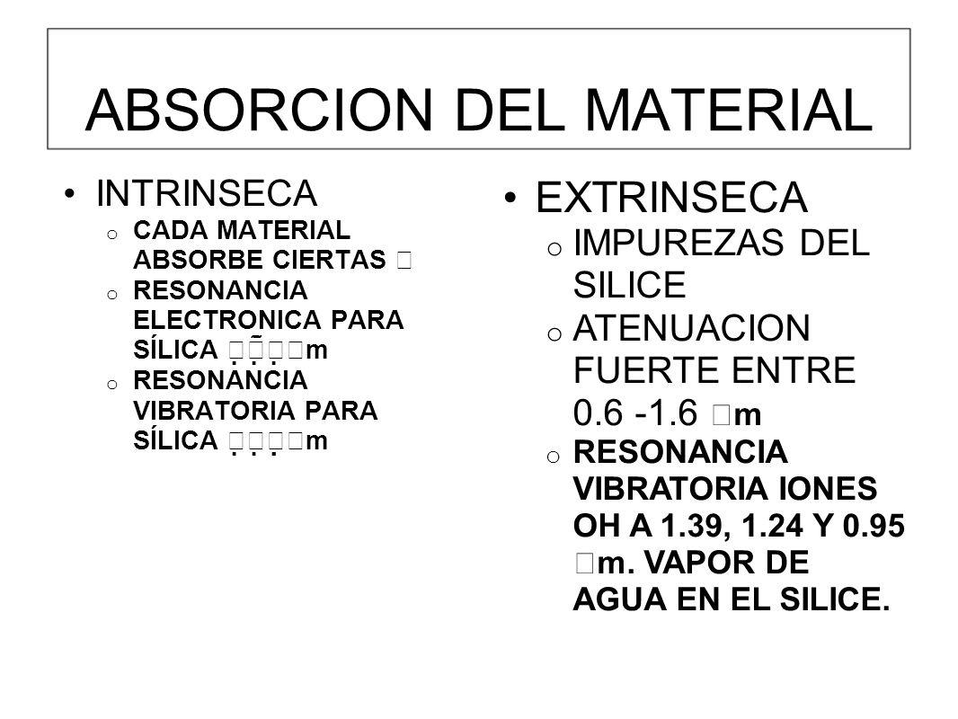 ABSORCION DEL MATERIAL INTRINSECA o CADA MATERIAL ABSORBE CIERTAS o RESONANCIA ELECTRONICA PARA SÍLICA m o RESONANCIA VIBRATORIA PARA SÍLICA m EXTRINSECA o IMPUREZAS DEL SILICE o ATENUACION FUERTE ENTRE 0.6 -1.6 m o RESONANCIA VIBRATORIA IONES OH A 1.39, 1.24 Y 0.95 m.