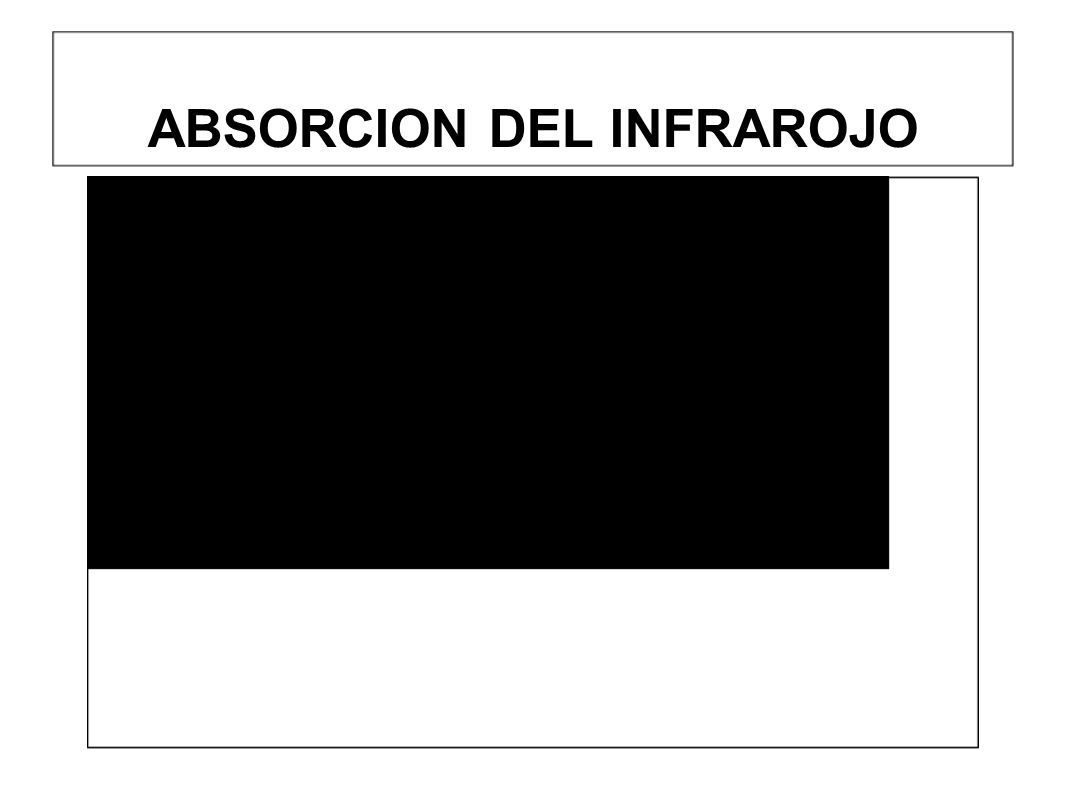 ABSORCION DEL INFRAROJO