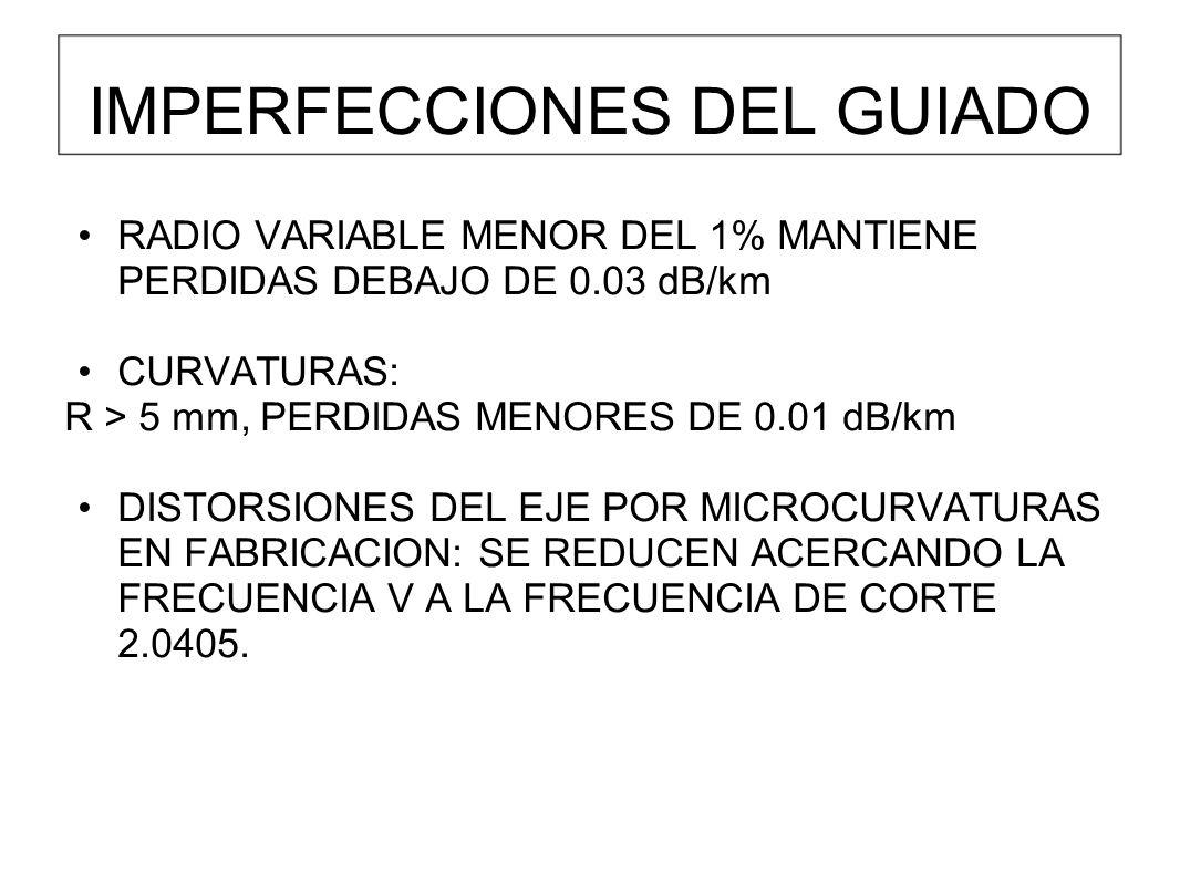 IMPERFECCIONES DEL GUIADO RADIO VARIABLE MENOR DEL 1% MANTIENE PERDIDAS DEBAJO DE 0.03 dB/km CURVATURAS: R > 5 mm, PERDIDAS MENORES DE 0.01 dB/km DISTORSIONES DEL EJE POR MICROCURVATURAS EN FABRICACION: SE REDUCEN ACERCANDO LA FRECUENCIA V A LA FRECUENCIA DE CORTE 2.0405.