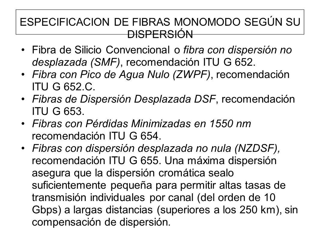 ESPECIFICACION DE FIBRAS MONOMODO SEGÚN SU DISPERSIÓN Fibra de Silicio Convencional o fibra con dispersión no desplazada (SMF), recomendación ITU G 652.