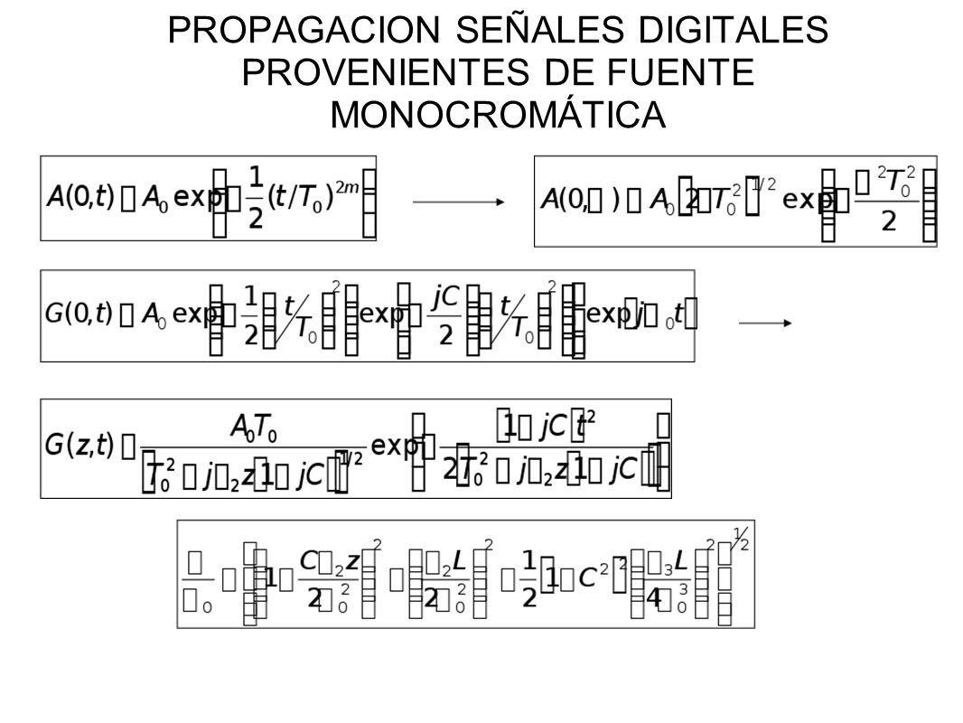PROPAGACION SEÑALES DIGITALES PROVENIENTES DE FUENTE MONOCROMÁTICA