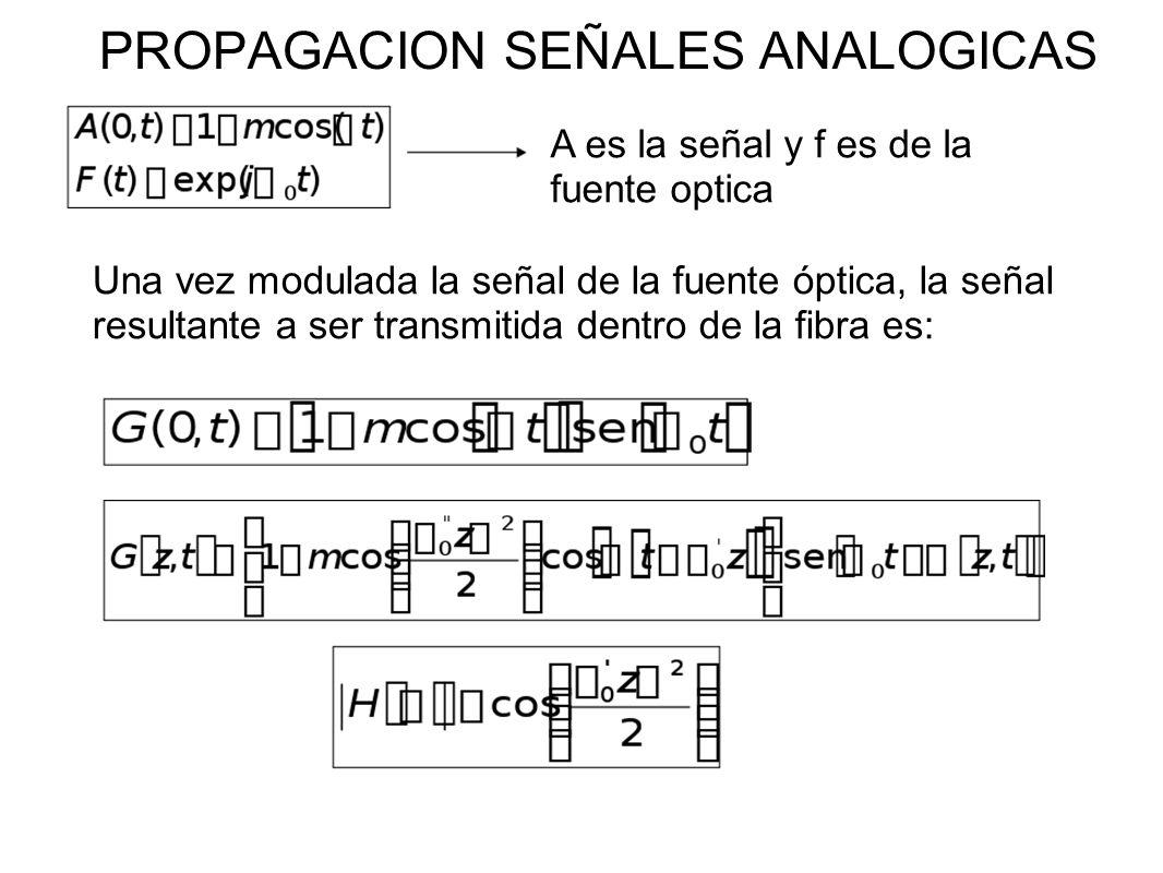 PROPAGACION SEÑALES ANALOGICAS A es la señal y f es de la fuente optica Una vez modulada la señal de la fuente óptica, la señal resultante a ser transmitida dentro de la fibra es:
