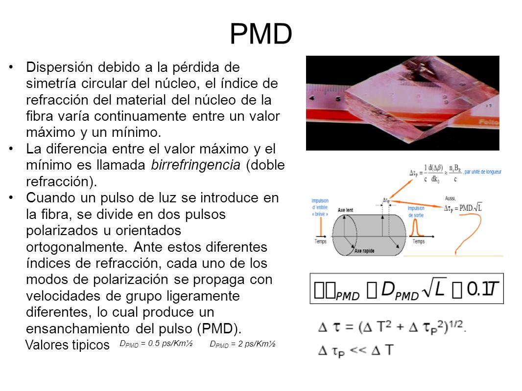 PMD Dispersión debido a la pérdida de simetría circular del núcleo, el índice de refracción del material del núcleo de la fibra varía continuamente entre un valor máximo y un mínimo.