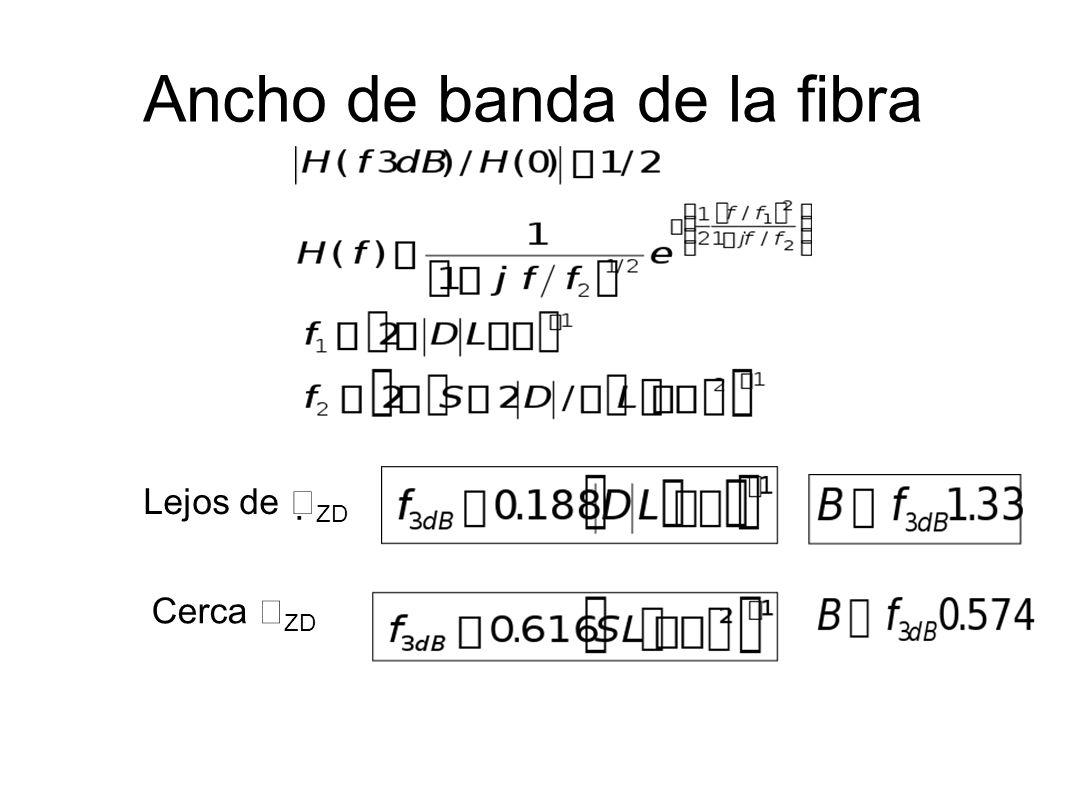Ancho de banda de la fibra Lejos de ZD Cerca ZD