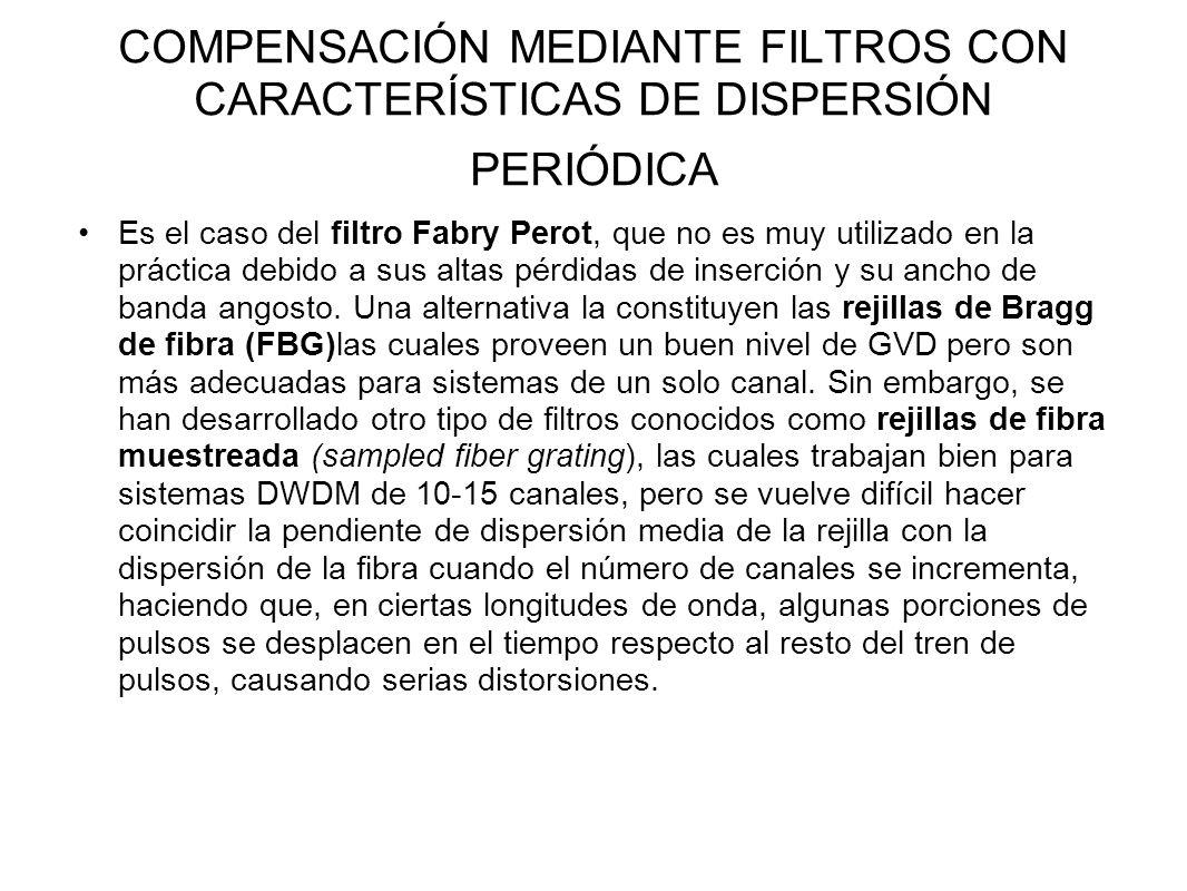 COMPENSACIÓN MEDIANTE FILTROS CON CARACTERÍSTICAS DE DISPERSIÓN PERIÓDICA Es el caso del filtro Fabry Perot, que no es muy utilizado en la práctica debido a sus altas pérdidas de inserción y su ancho de banda angosto.