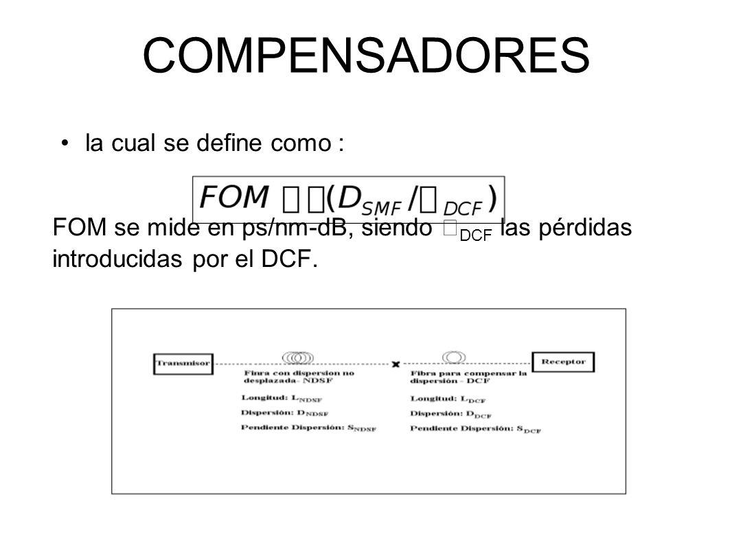 COMPENSADORES la cual se define como : FOM se mide en ps/nm-dB, siendo DCF las pérdidas introducidas por el DCF.