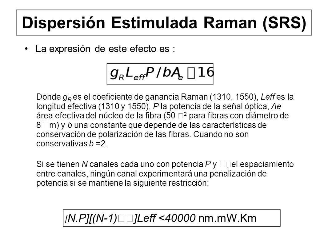 Dispersión Estimulada Raman (SRS) La expresión de este efecto es : Donde g R es el coeficiente de ganancia Raman (1310, 1550), Leff es la longitud efectiva (1310 y 1550), P la potencia de la señal óptica, Ae área efectiva del núcleo de la fibra (50 2 para fibras con diámetro de 8 m) y b una constante que depende de las características de conservación de polarización de las fibras.