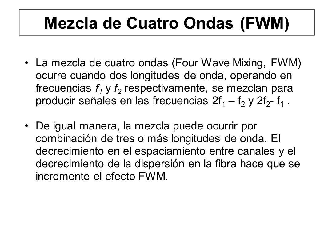 Mezcla de Cuatro Ondas (FWM) La mezcla de cuatro ondas (Four Wave Mixing, FWM) ocurre cuando dos longitudes de onda, operando en frecuencias f 1 y f 2 respectivamente, se mezclan para producir señales en las frecuencias 2f 1 – f 2 y 2f 2 - f 1.