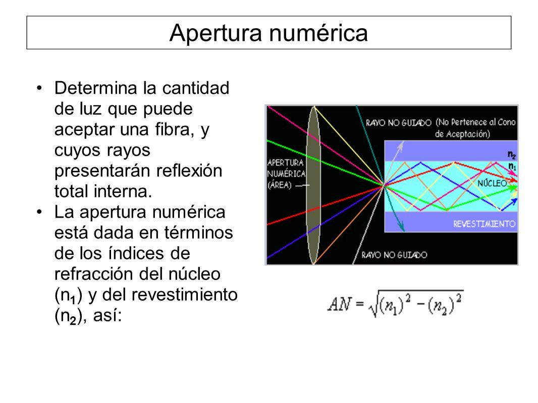 Apertura numérica Determina la cantidad de luz que puede aceptar una fibra, y cuyos rayos presentarán reflexión total interna.