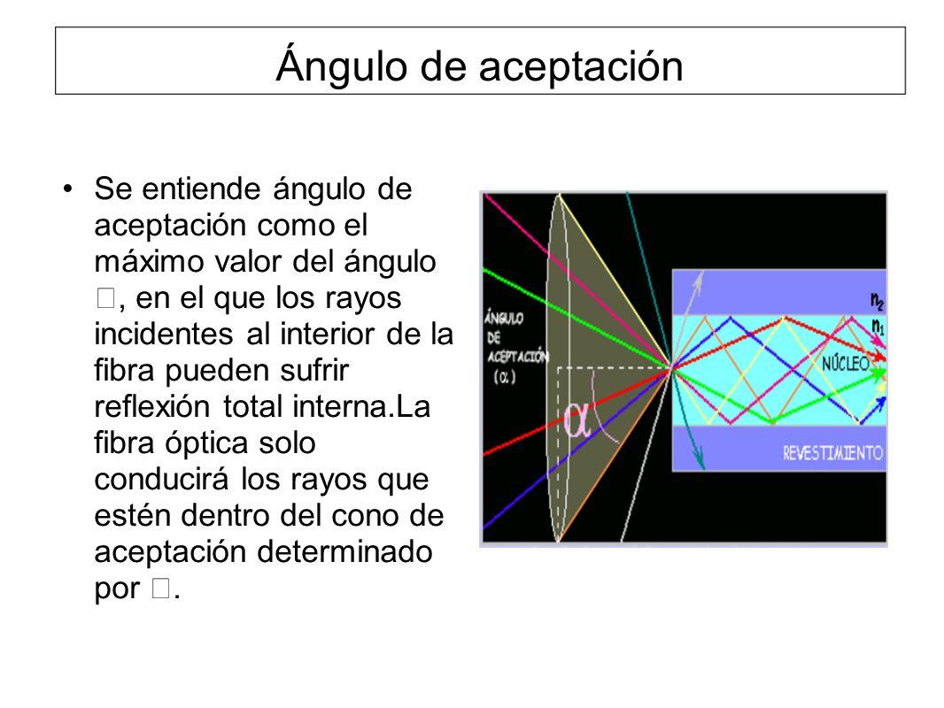 Ángulo de aceptación Se entiende ángulo de aceptación como el máximo valor del ángulo, en el que los rayos incidentes al interior de la fibra pueden sufrir reflexión total interna.La fibra óptica solo conducirá los rayos que estén dentro del cono de aceptación determinado por.
