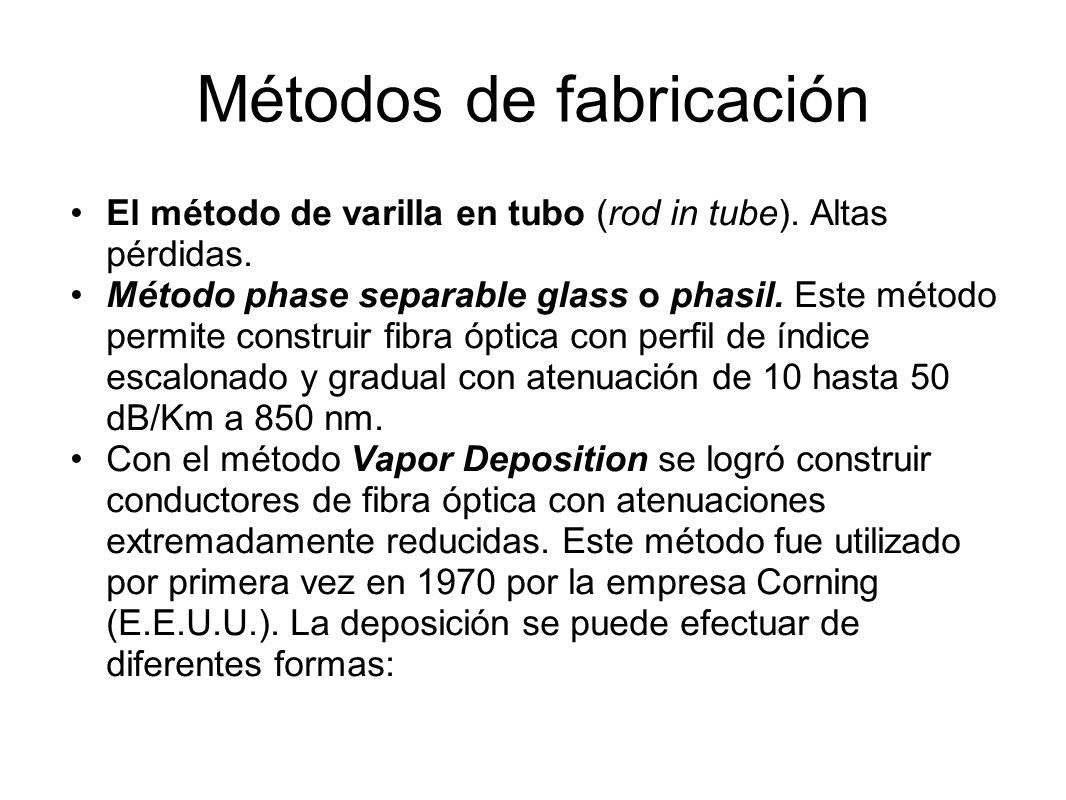 Métodos de fabricación El método de varilla en tubo (rod in tube).